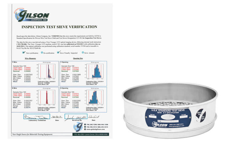Sieve Inspection Verification